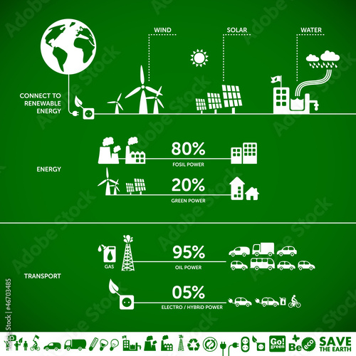 Photo  ecology background / green energy concept