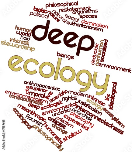 Word cloud for Deep ecology Tablou Canvas