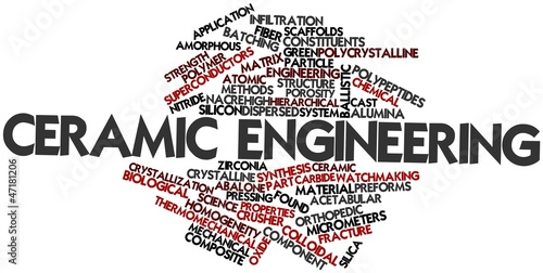 Word cloud for Ceramic engineering Wallpaper Mural