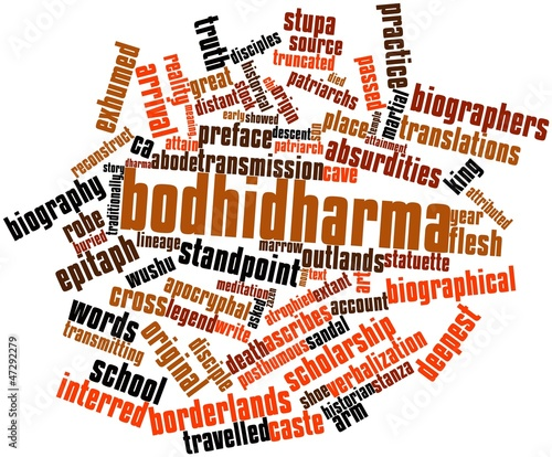 Word cloud for Bodhidharma Wallpaper Mural