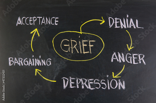 The five stages of grief Canvas Print
