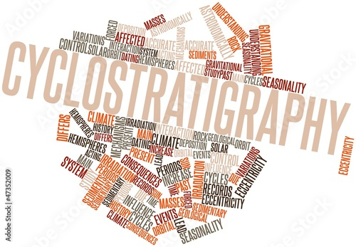 Word cloud for Cyclostratigraphy
