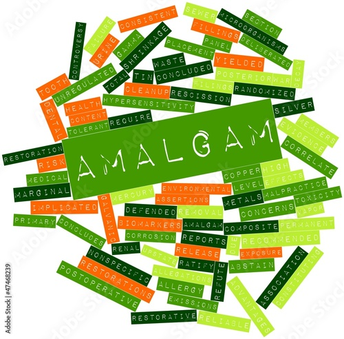 Word cloud for Amalgam Canvas-taulu