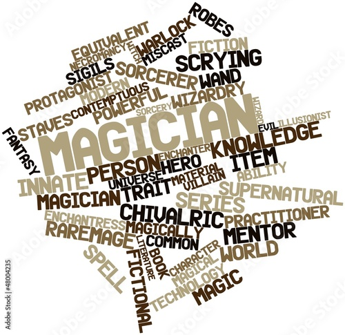 Word cloud for Magician Wallpaper Mural