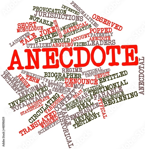 Word cloud for Anecdote Wallpaper Mural