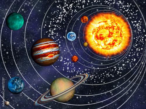 plakat 3D Solar System: 9 planet w ich orbitach