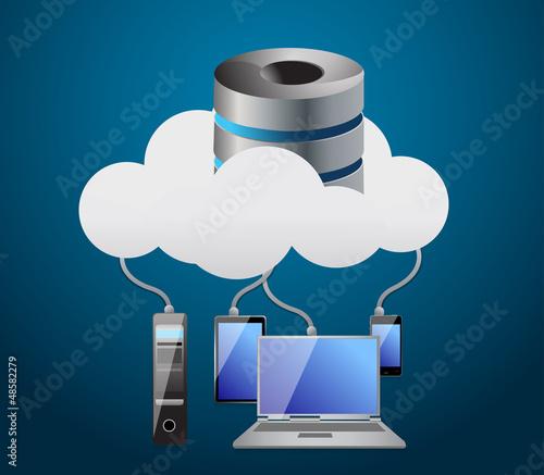 Fotografie, Obraz  Cloud computing concept