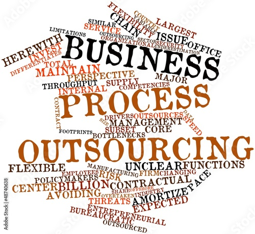 Word cloud for Business process outsourcing #48740638