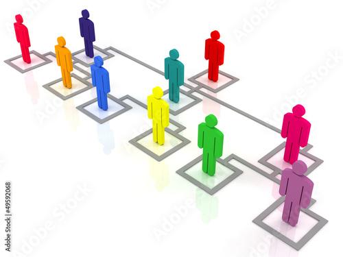 Fotografía  organization chart