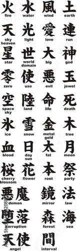 Photo  Kanji with translation