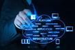 Leinwandbild Motiv Businessman working with a Cloud Computing diagram on the new co