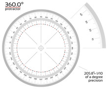 360 Degree Protractor 1/10 Pre...