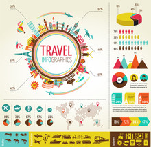 Travel And Tourism Infographic...