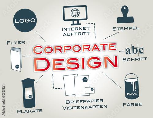 Fotografie, Obraz  Corporate Design, Erscheinungsbild, Logo, Geschäftspapiere, CI