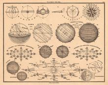Vintage Astronomical Chart