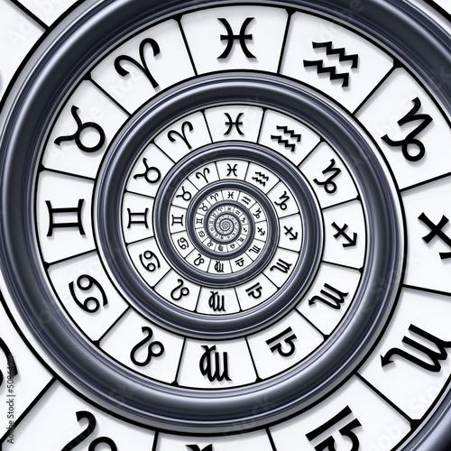 spirala-zodiaku