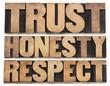 canvas print picture - trust, honesty, respect