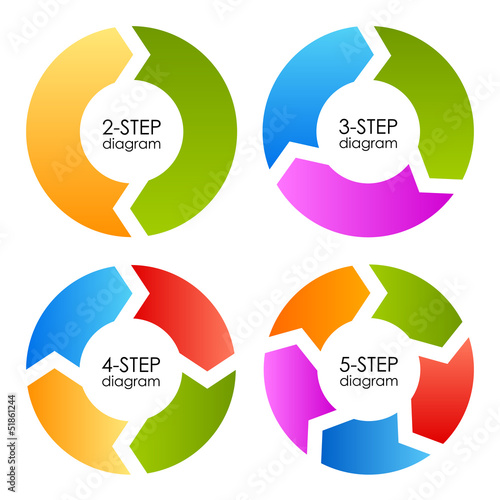 Fotografia Vector cycle diagrams set