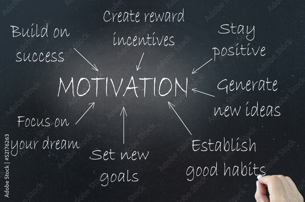 Fotografía Motivación | Europosters.es