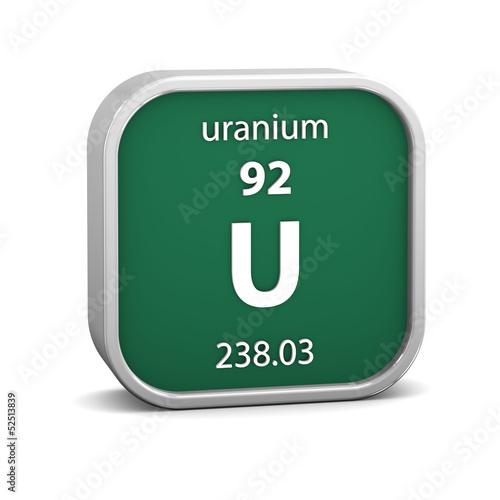 Fotografia  Uranium material sign