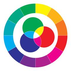 Spektrum kolorów, abstrakcja, kolorowy diagram tło