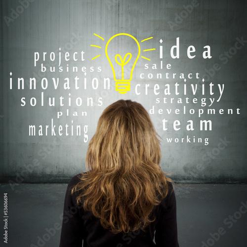 Fotografía  ideas y conceptos