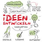 Ideen entwickeln, Innovativ, Lösung, grün