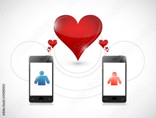 Flott online dating plukke opp linjer