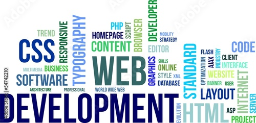 Photo  word cloud - web development
