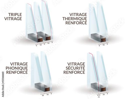 différents type de vitrage #55566660