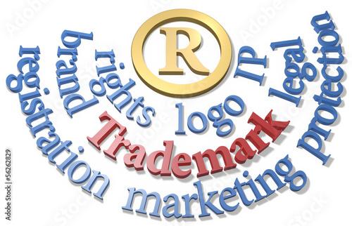 Fotomural Trademark words around IP R symbol