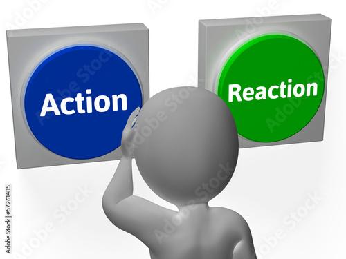 Fotografía  Action Reaction Buttons Show Control Or Effect