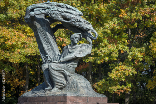 fototapeta na ścianę Pomnik Fryderyka Chopina w Łazienkach, Warszawa