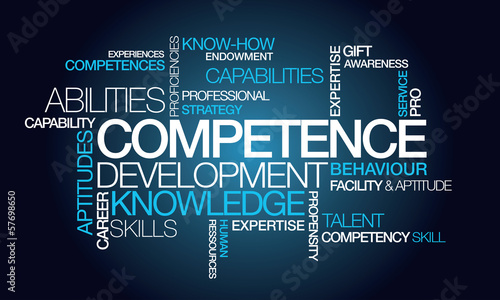 Competence development skills word tag cloud illustration Wallpaper Mural