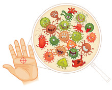 Dirty Hands. Wash Your Hands Before You Eat!