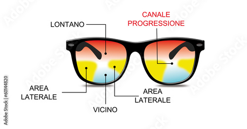 d105e82f4b5fe Lenti progressive multifocali - Buy this stock vector and explore ...