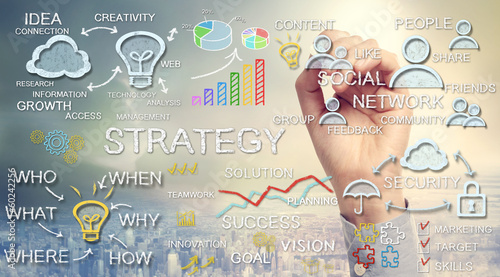 Valokuva  Hand drawing business strategy concepts