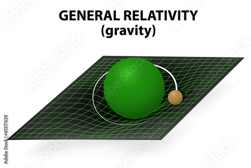 general theory and gravity. Vector Fototapet