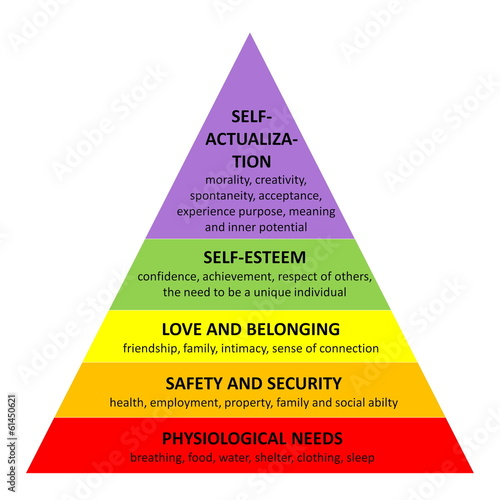 Fotografie, Obraz  Maslow pyramid
