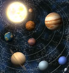 Obraz na Szkle Do sypialni Solar System