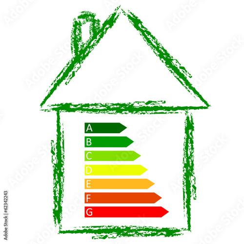 Maison écologique Poster