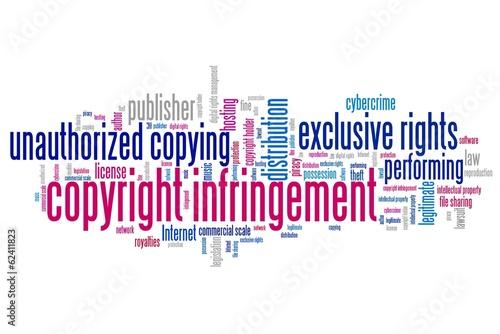 Cuadros en Lienzo Copyright infringement - word cloud concept