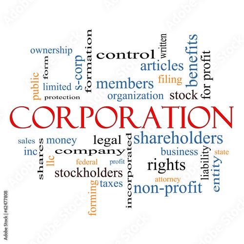 Photo  Corporation Word Cloud Concept