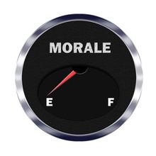 Morale Meter Reading Empty