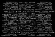 Business Management Cloud Words
