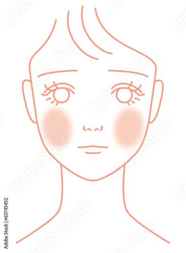Obraz na plátně 赤ら顔の女性