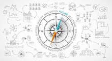 Business Solutions Compass