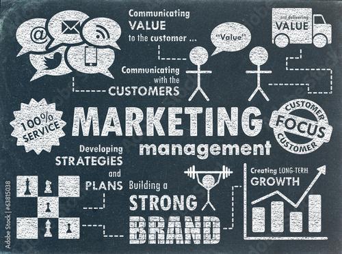 """Fotografía  """"MARKETING"""" Sketch Notes on Blackboard (advertising management)"""