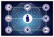 Sicurezza globale - tecnologie per la sicurezza