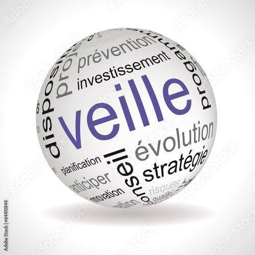 Fotografía  Sphère Veille